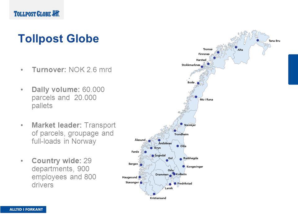 Tollpost Globe Turnover: NOK 2.6 mrd