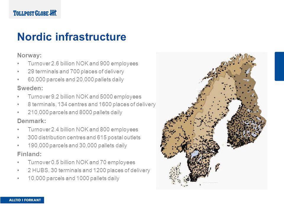 Nordic infrastructure