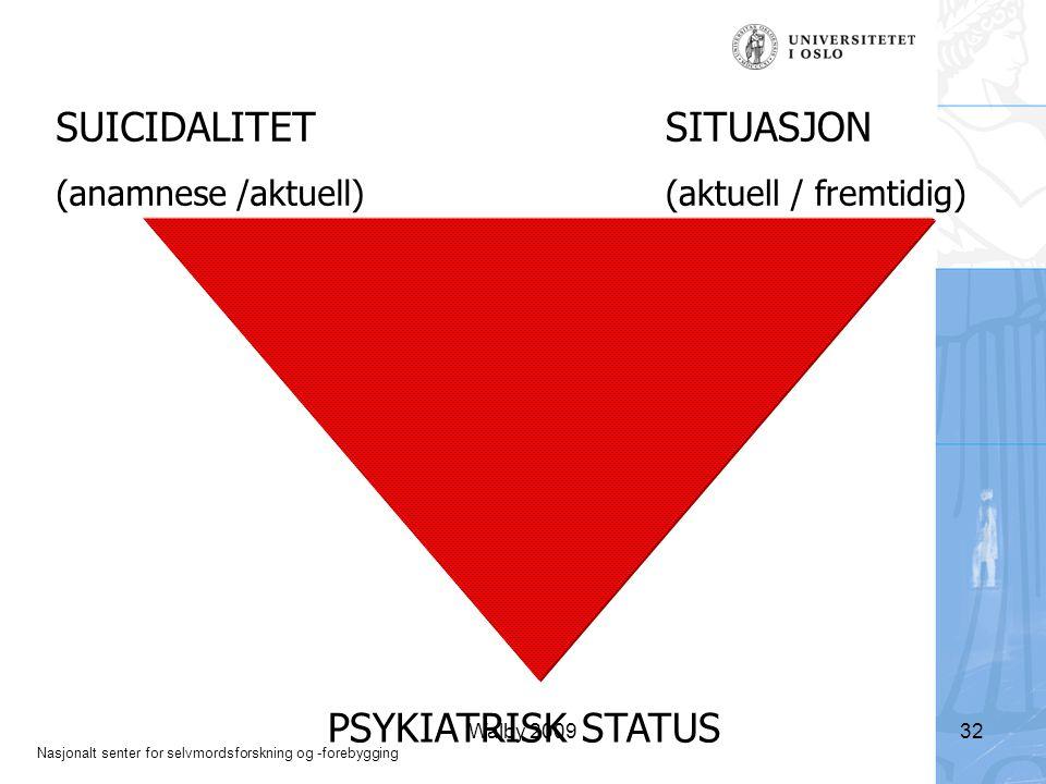 SUICIDALITET SITUASJON PSYKIATRISK STATUS (anamnese /aktuell)