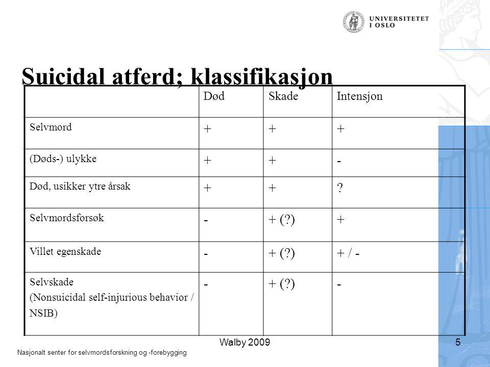 Suicidal atferd; klassifikasjon