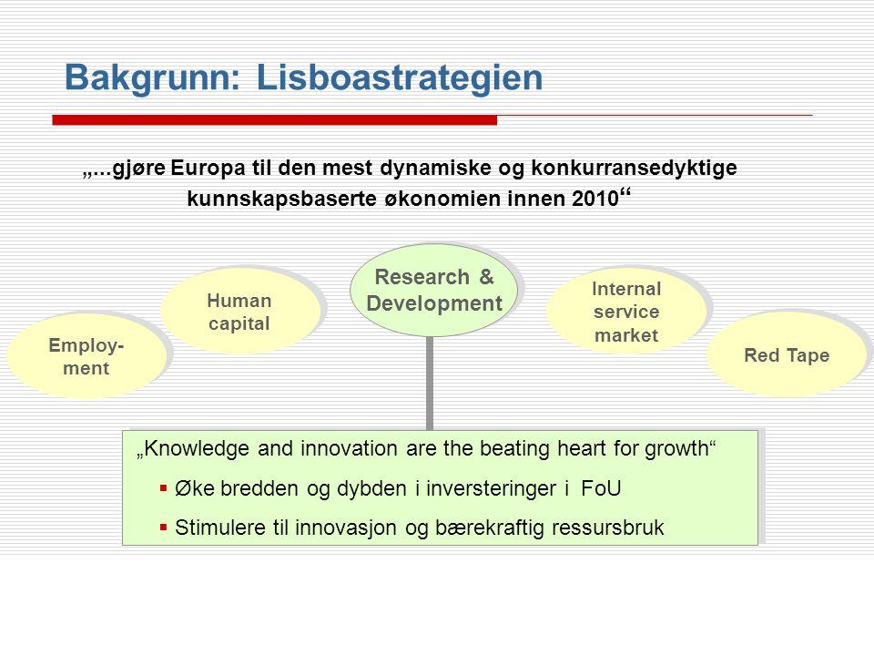 Bakgrunn: Lisboastrategien