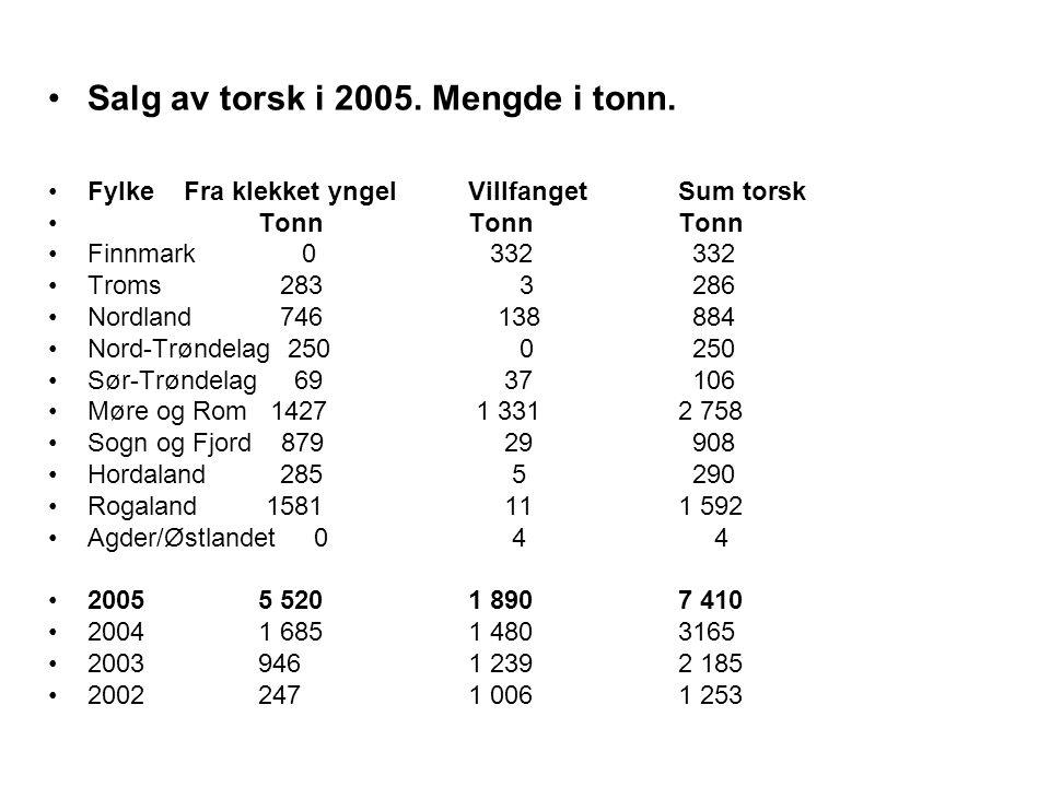 Salg av torsk i 2005. Mengde i tonn.