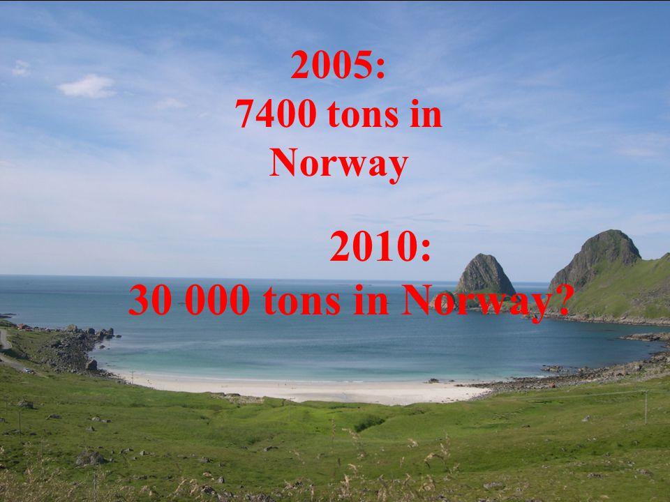 2005: 7400 tons in Norway 2010: 30 000 tons in Norway
