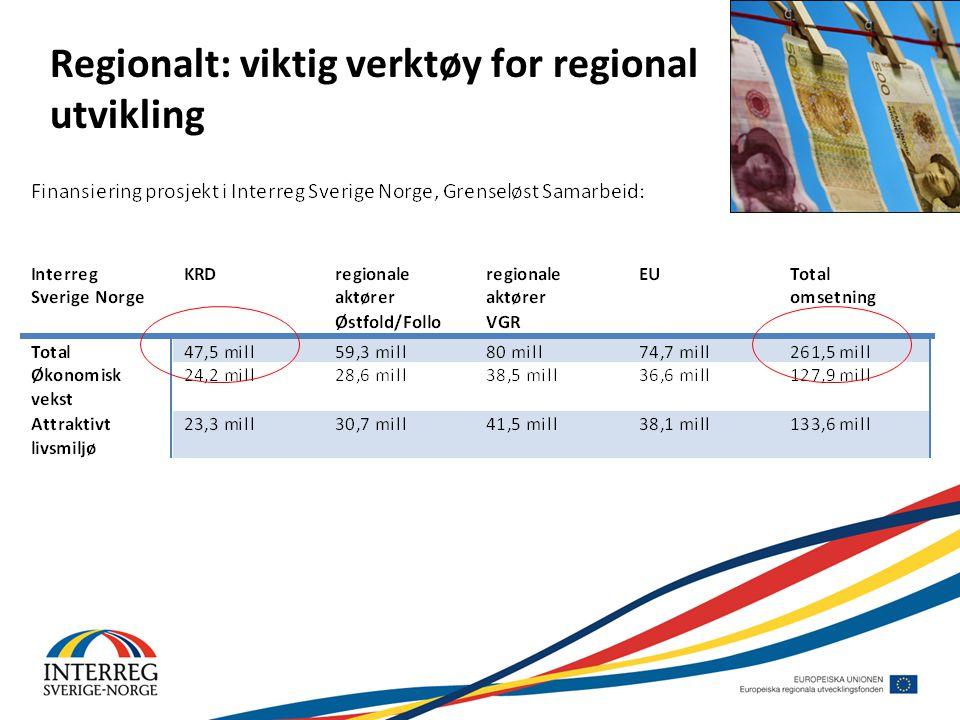Regionalt: viktig verktøy for regional utvikling