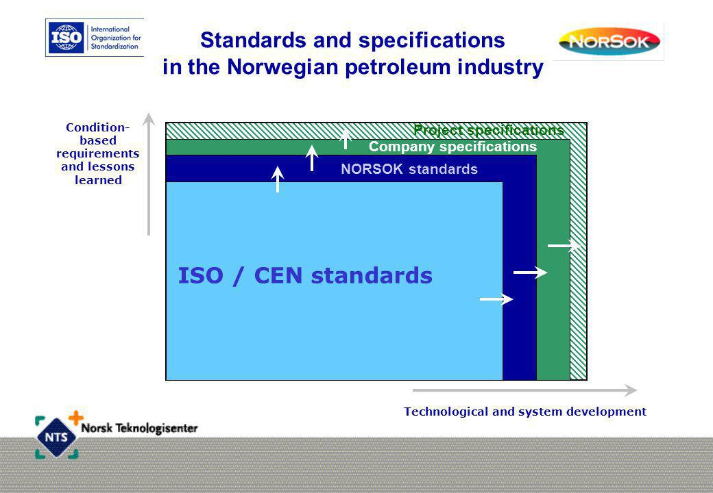 Standards and specifications in the Norwegian petroleum industry