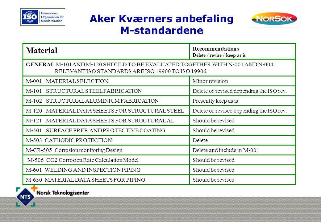 Aker Kværners anbefaling M-standardene