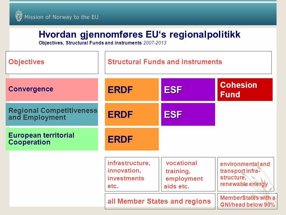 Hvordan gjennomføres EU's regionalpolitikk