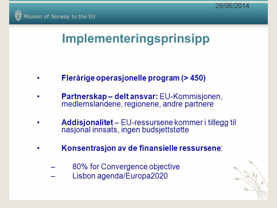 Implementeringsprinsipp