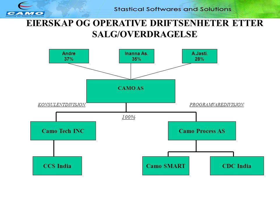 EIERSKAP OG OPERATIVE DRIFTSENHETER ETTER SALG/OVERDRAGELSE