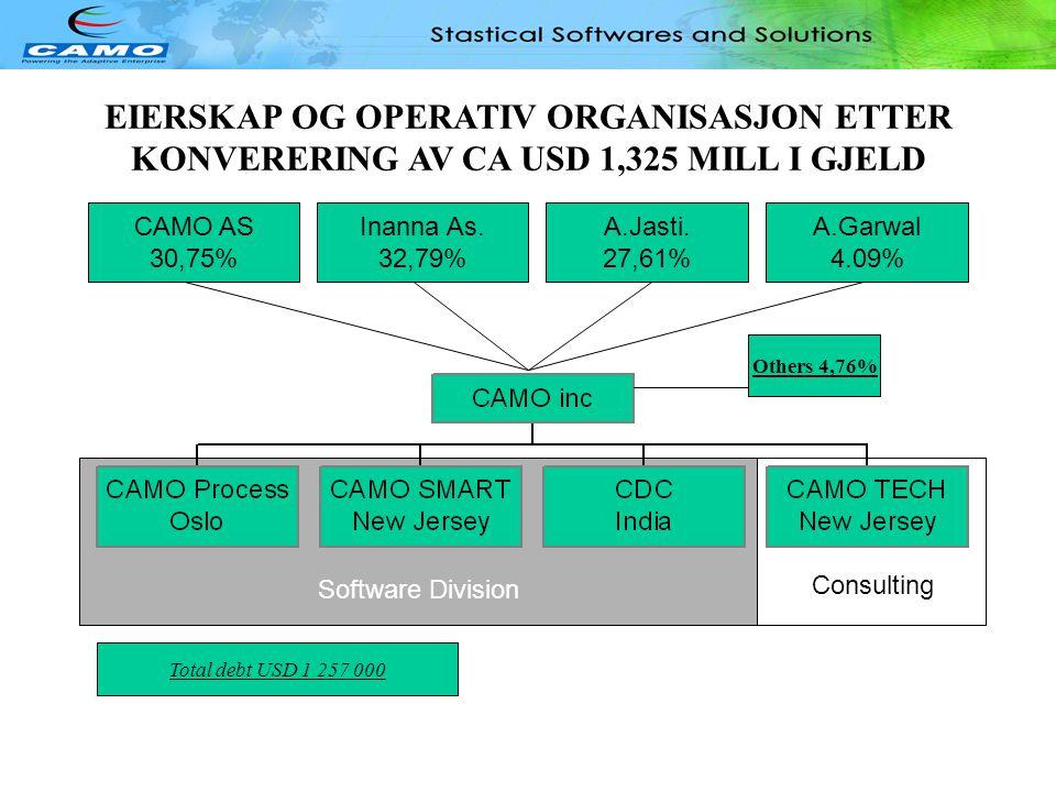 EIERSKAP OG OPERATIV ORGANISASJON ETTER KONVERERING AV CA USD 1,325 MILL I GJELD