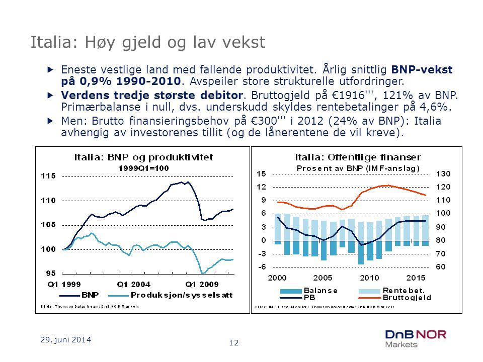 Italia: Høy gjeld og lav vekst