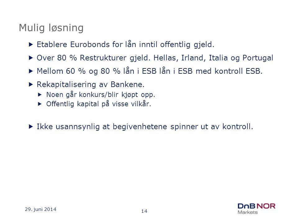 Mulig løsning Etablere Eurobonds for lån inntil offentlig gjeld.
