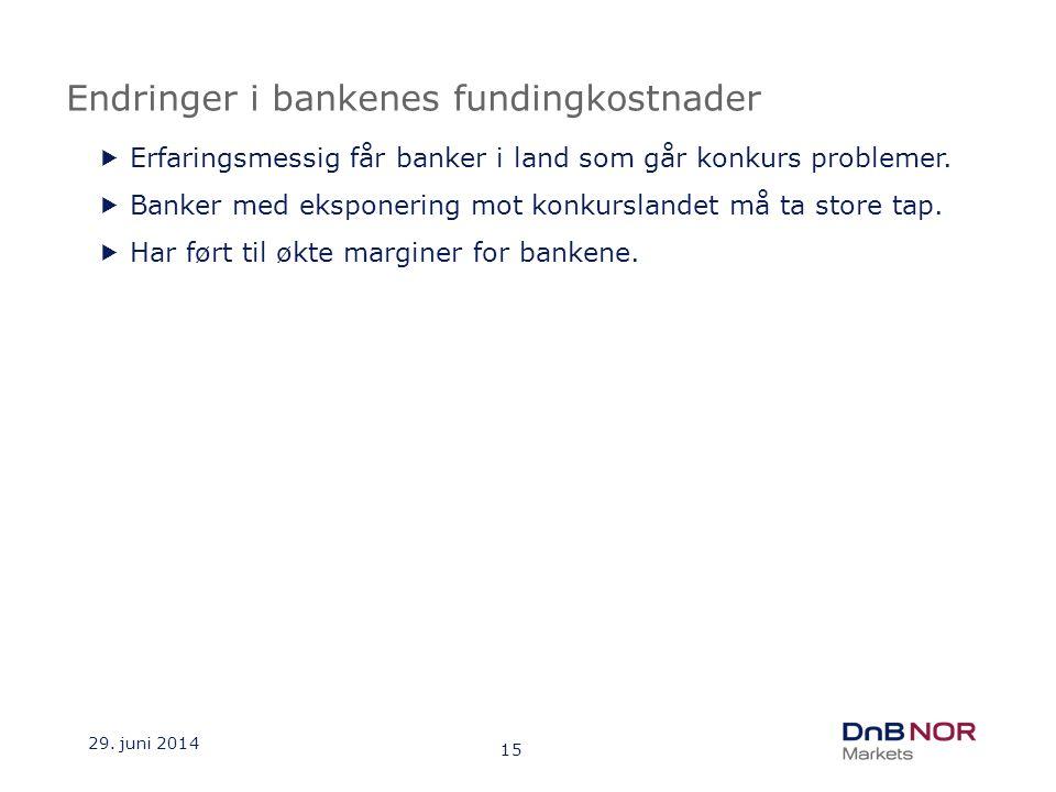 Endringer i bankenes fundingkostnader