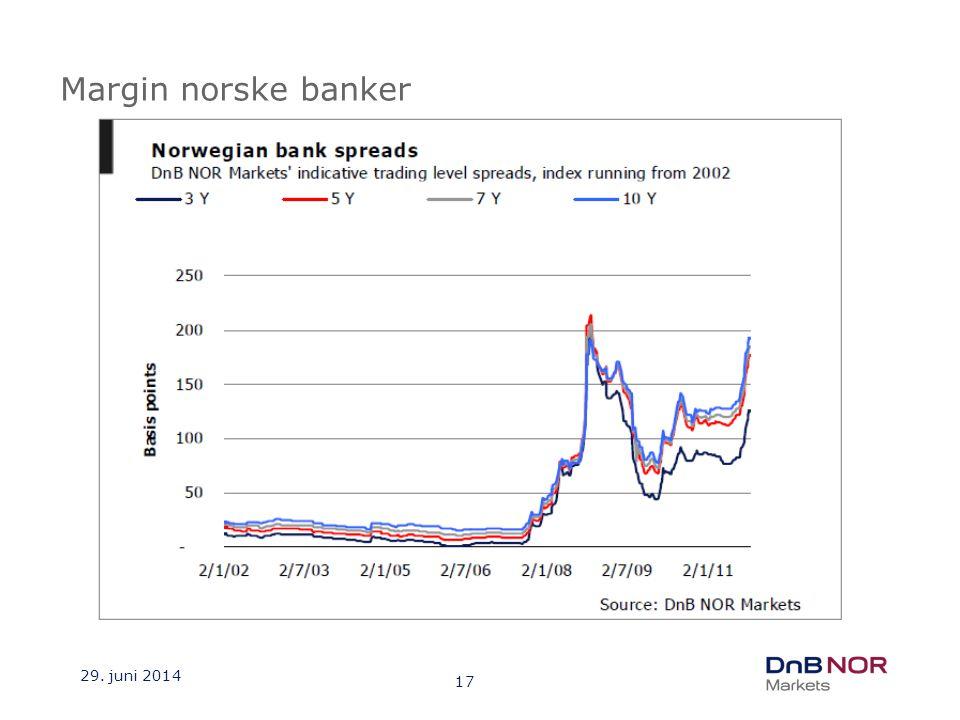 Margin norske banker