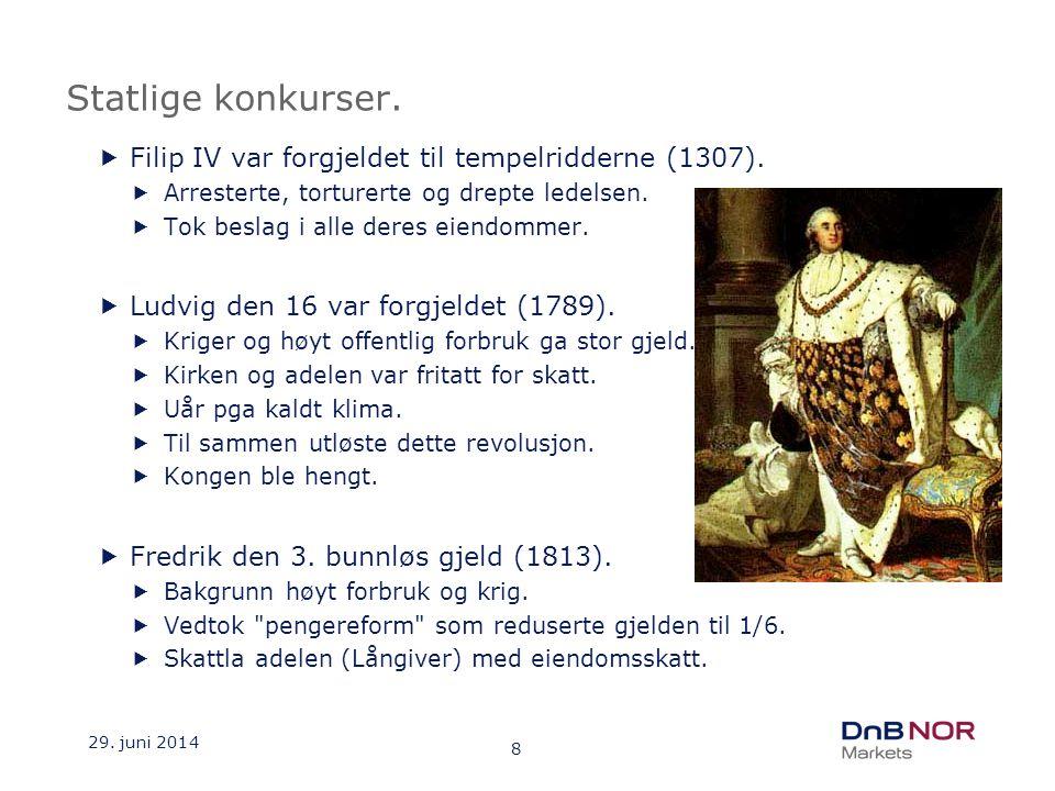 Statlige konkurser. Filip IV var forgjeldet til tempelridderne (1307).