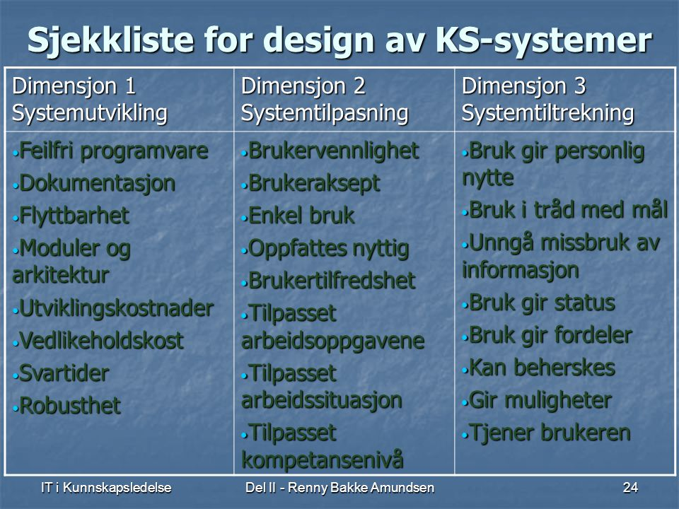 Sjekkliste for design av KS-systemer