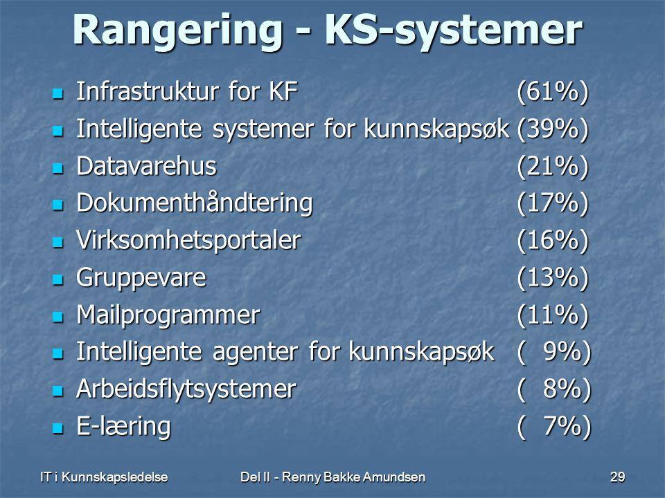 Rangering - KS-systemer