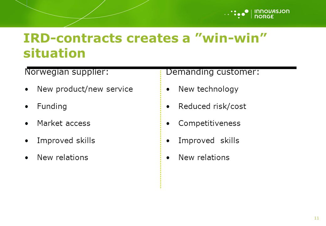 IRD-contracts creates a win-win situation