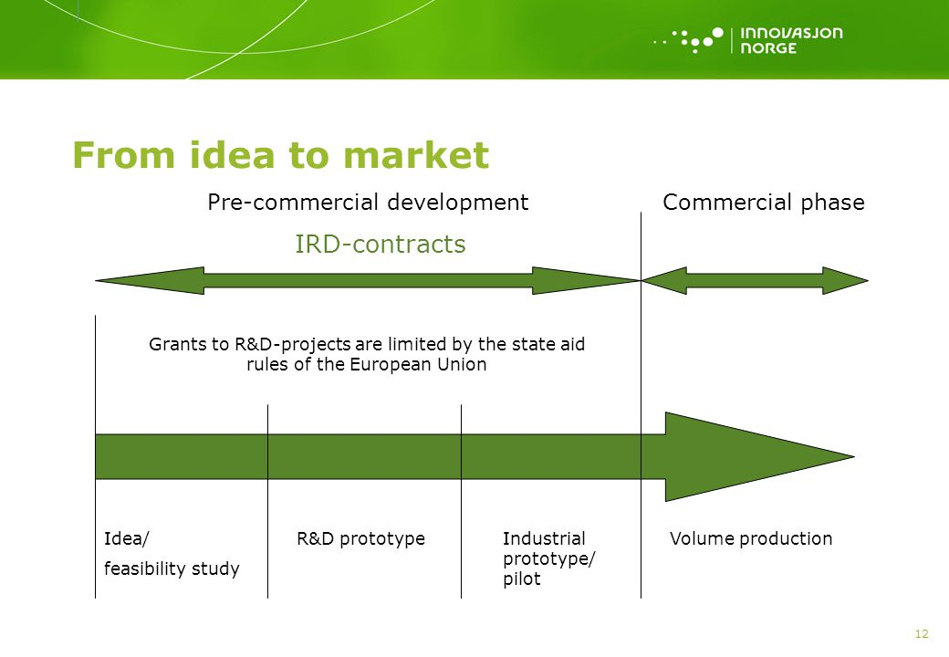 From idea to market IRD-contracts Pre-commercial development