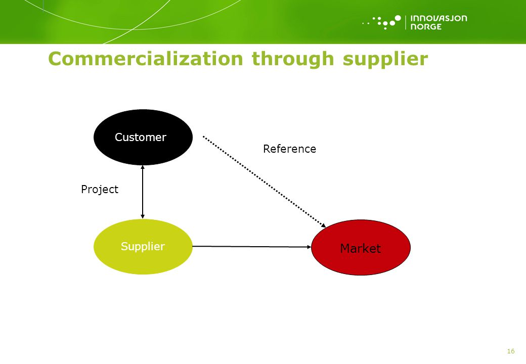 Commercialization through supplier