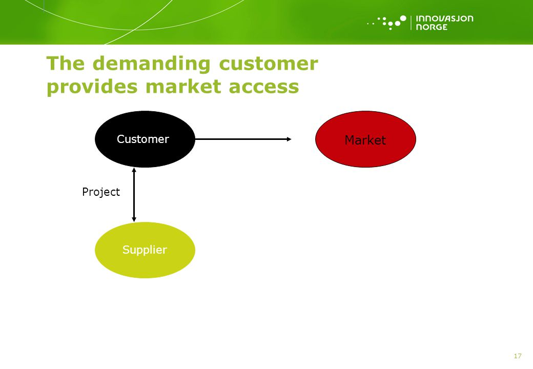 The demanding customer provides market access