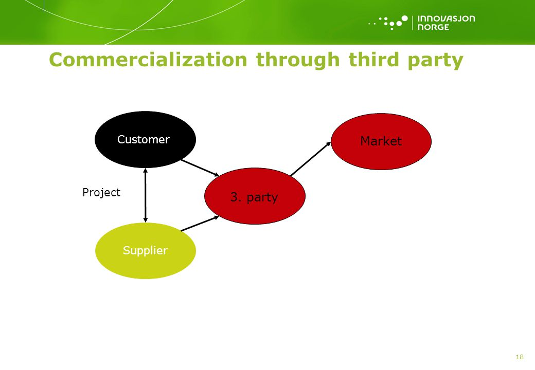 Commercialization through third party