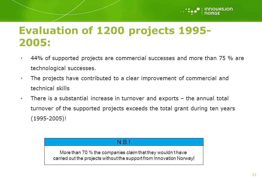 Evaluation of 1200 projects 1995-2005: