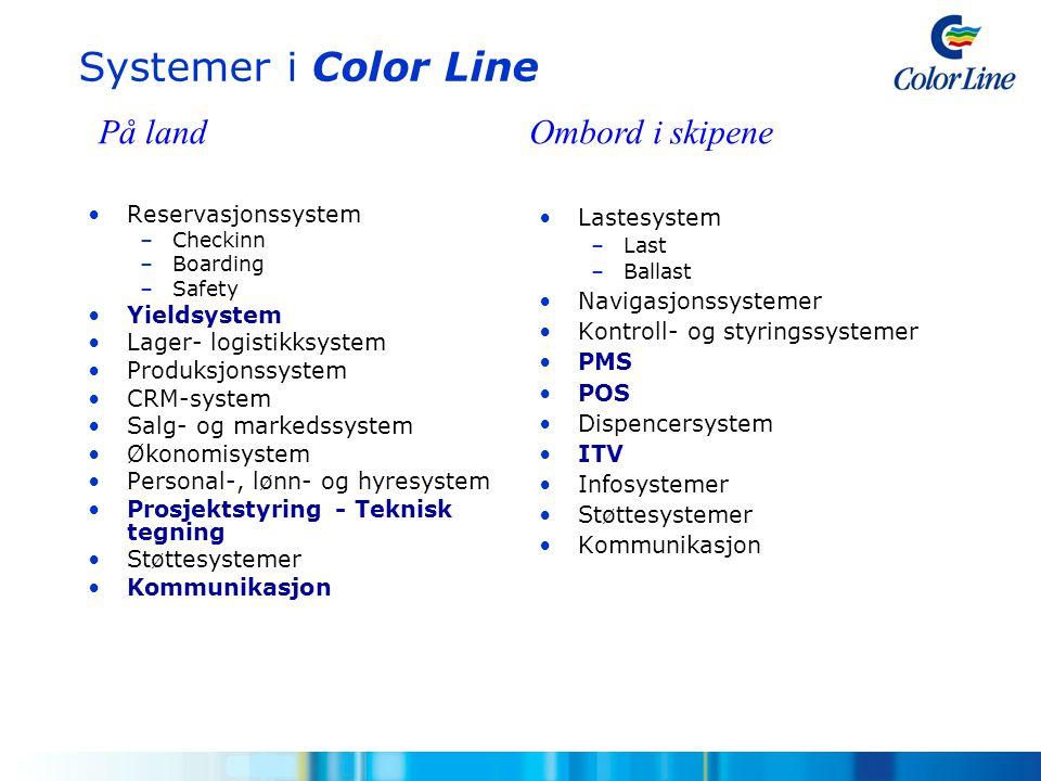 Systemer i Color Line På land Ombord i skipene Reservasjonssystem