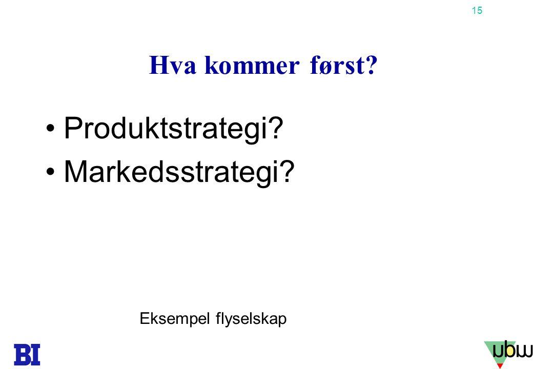 Produktstrategi Markedsstrategi Hva kommer først