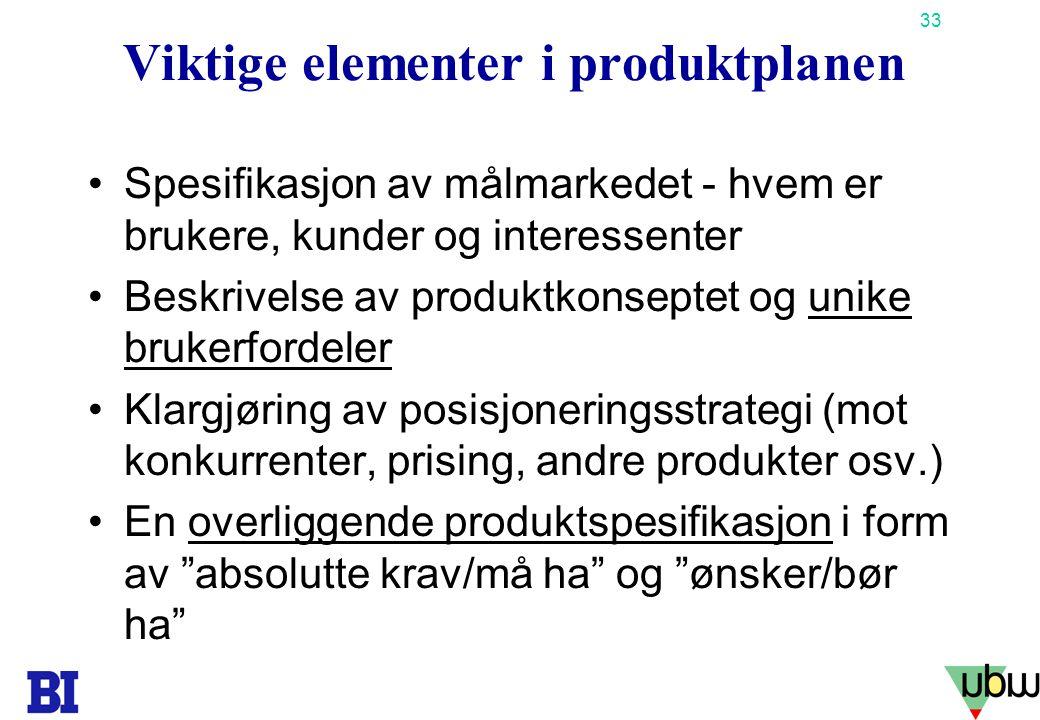 Viktige elementer i produktplanen