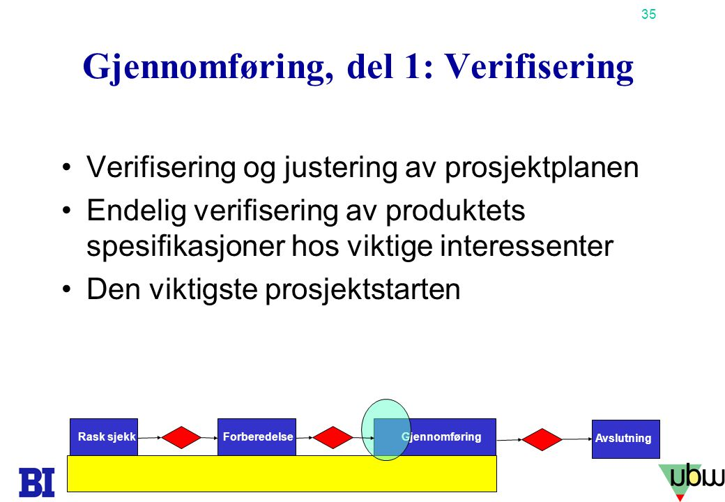 Gjennomføring, del 1: Verifisering
