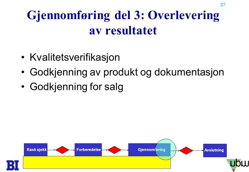 Gjennomføring del 3: Overlevering av resultatet