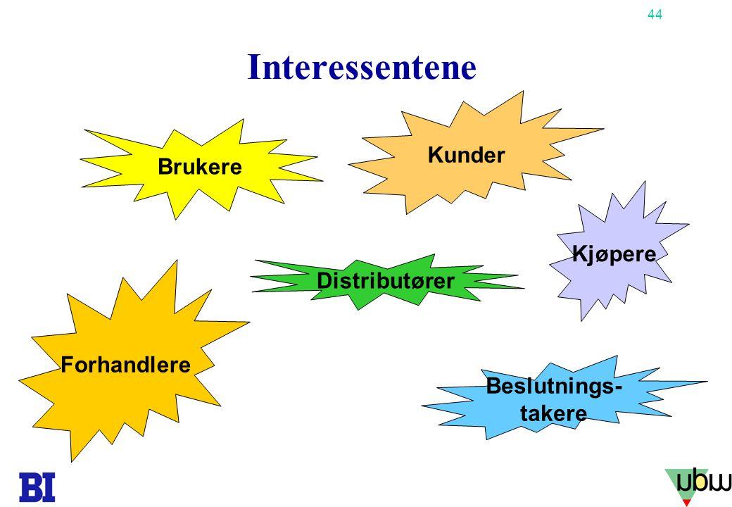 Interessentene Kunder Brukere Kjøpere Distributører Forhandlere