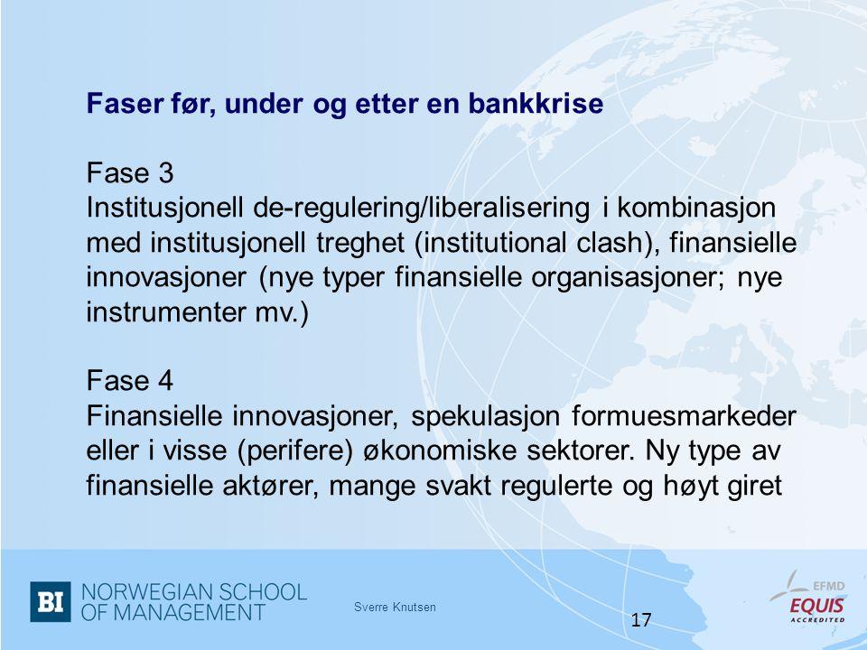 Faser før, under og etter en bankkrise Fase 3