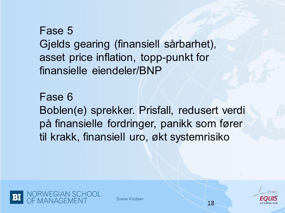 Fase 5 Gjelds gearing (finansiell sårbarhet), asset price inflation, topp-punkt for finansielle eiendeler/BNP.