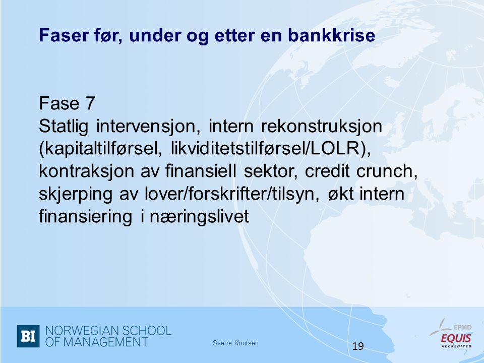 Faser før, under og etter en bankkrise
