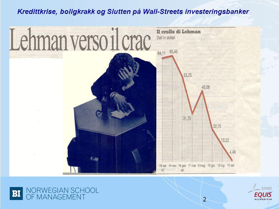 Kredittkrise, boligkrakk og Slutten på Wall-Streets investeringsbanker