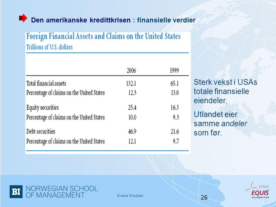 Den amerikanske kredittkrisen : finansielle verdier