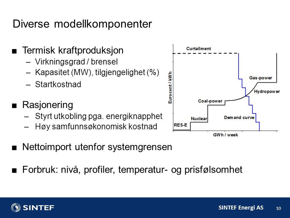 Diverse modellkomponenter