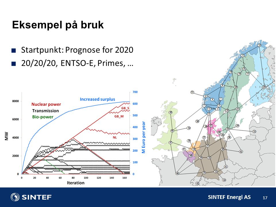 Eksempel på bruk Startpunkt: Prognose for 2020