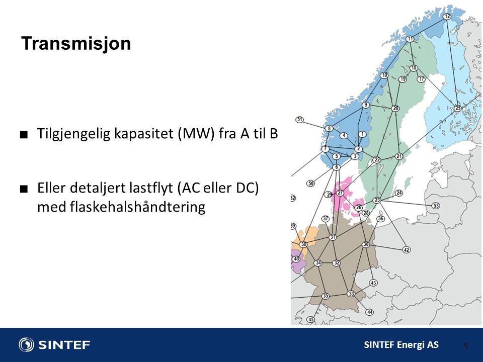 Transmisjon Tilgjengelig kapasitet (MW) fra A til B