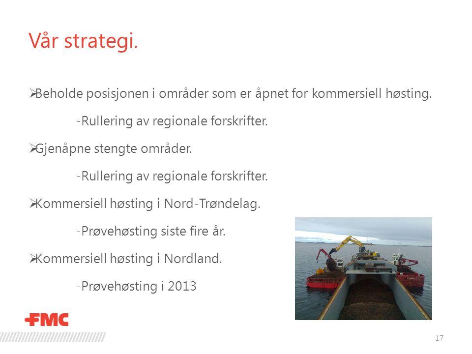 Vår strategi. Beholde posisjonen i områder som er åpnet for kommersiell høsting. -Rullering av regionale forskrifter.
