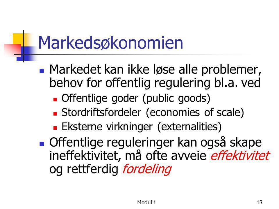 03.04.2017 Markedsøkonomien. Markedet kan ikke løse alle problemer, behov for offentlig regulering bl.a. ved.
