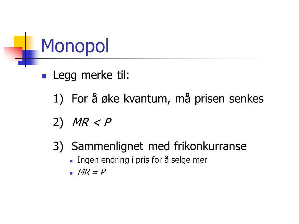 Monopol Legg merke til: 1) For å øke kvantum, må prisen senkes