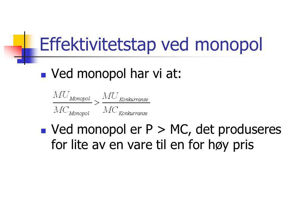 Effektivitetstap ved monopol