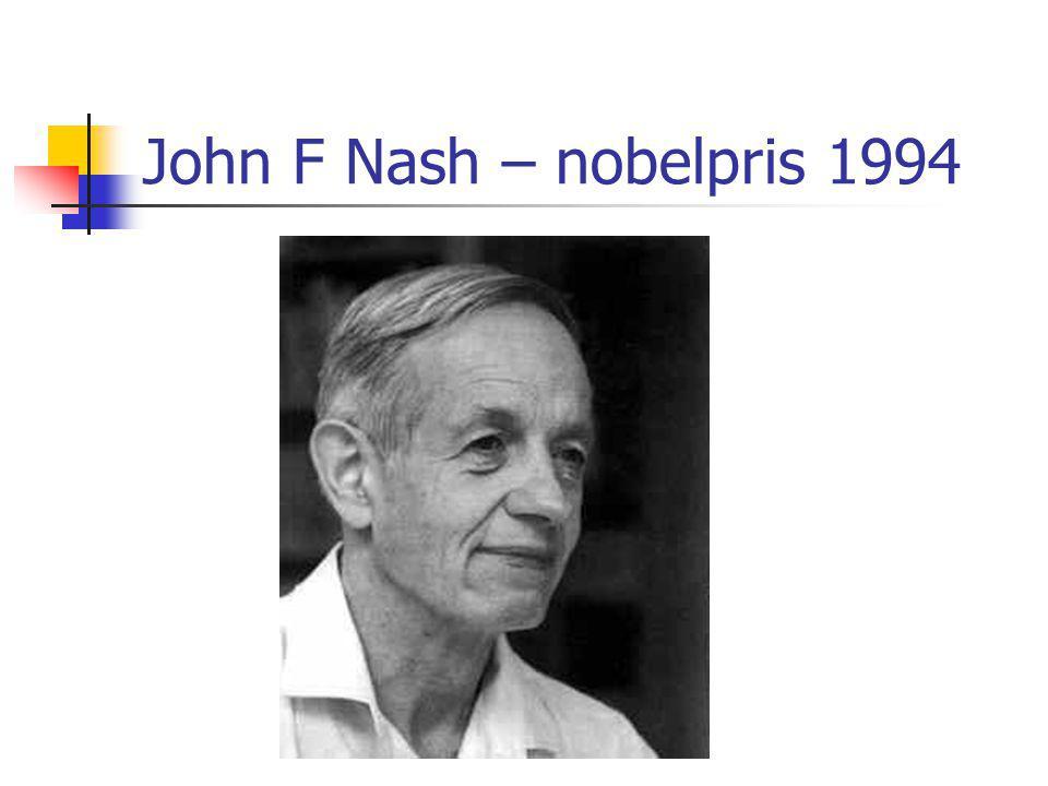 John F Nash – nobelpris 1994