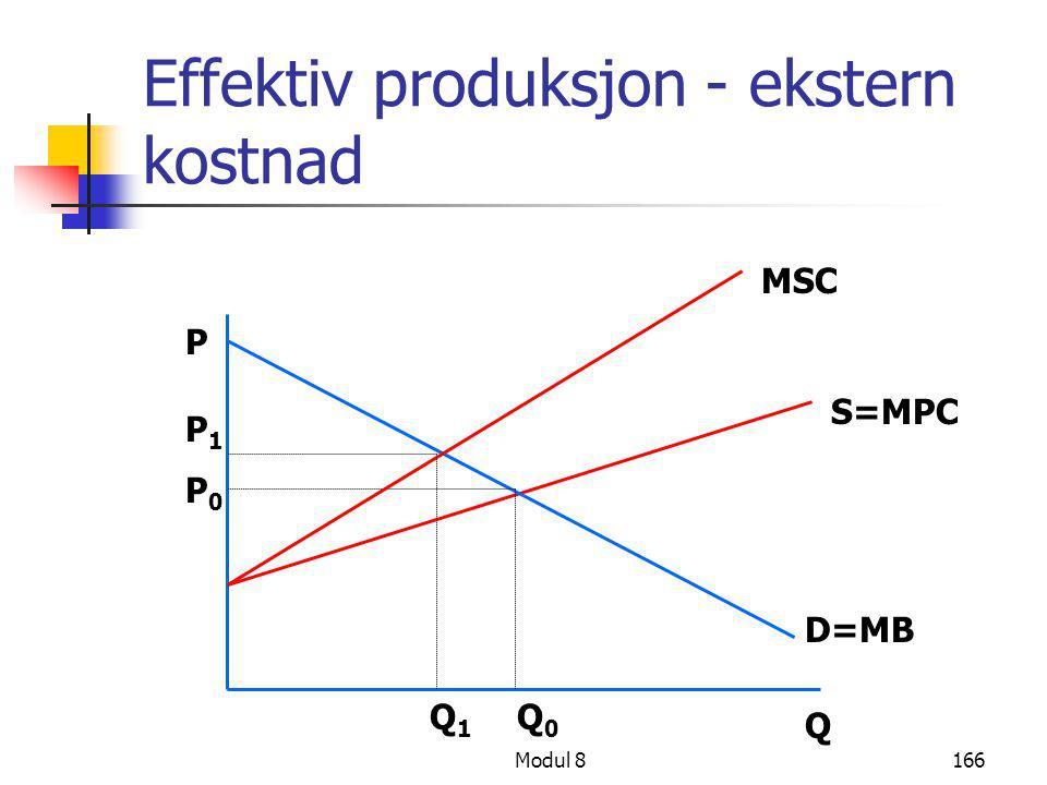 Effektiv produksjon - ekstern kostnad
