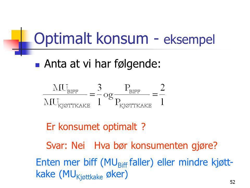 Optimalt konsum - eksempel