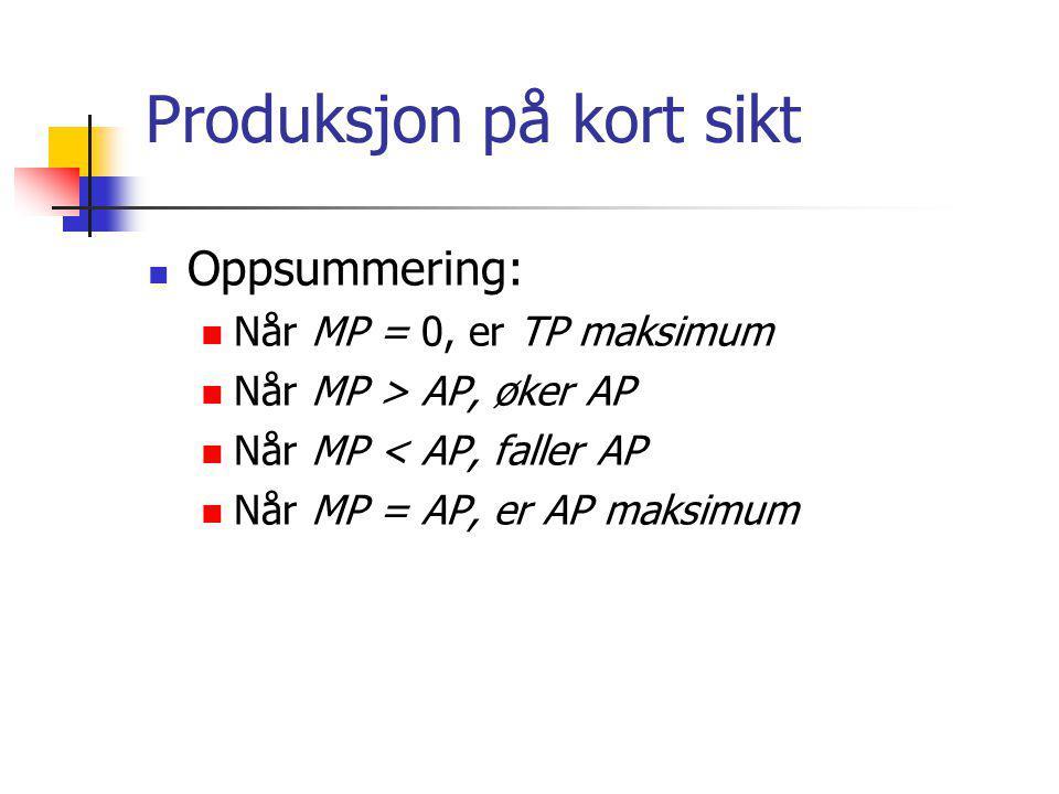 Produksjon på kort sikt