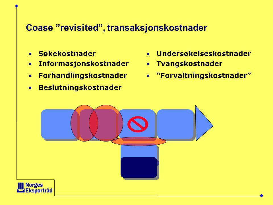 Coase revisited , transaksjonskostnader